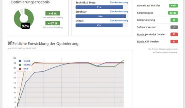 SEO-Erfolg für die Webseite FM Marketing Rügen von Felix Müller